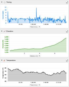 fenix 2 data