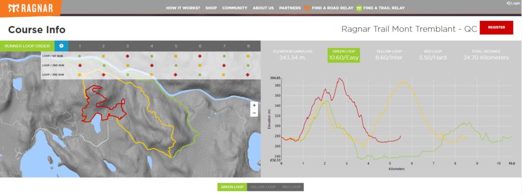 Ragnar Trail Mont Tremblant