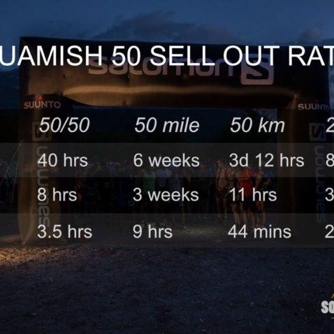 Squamish 50