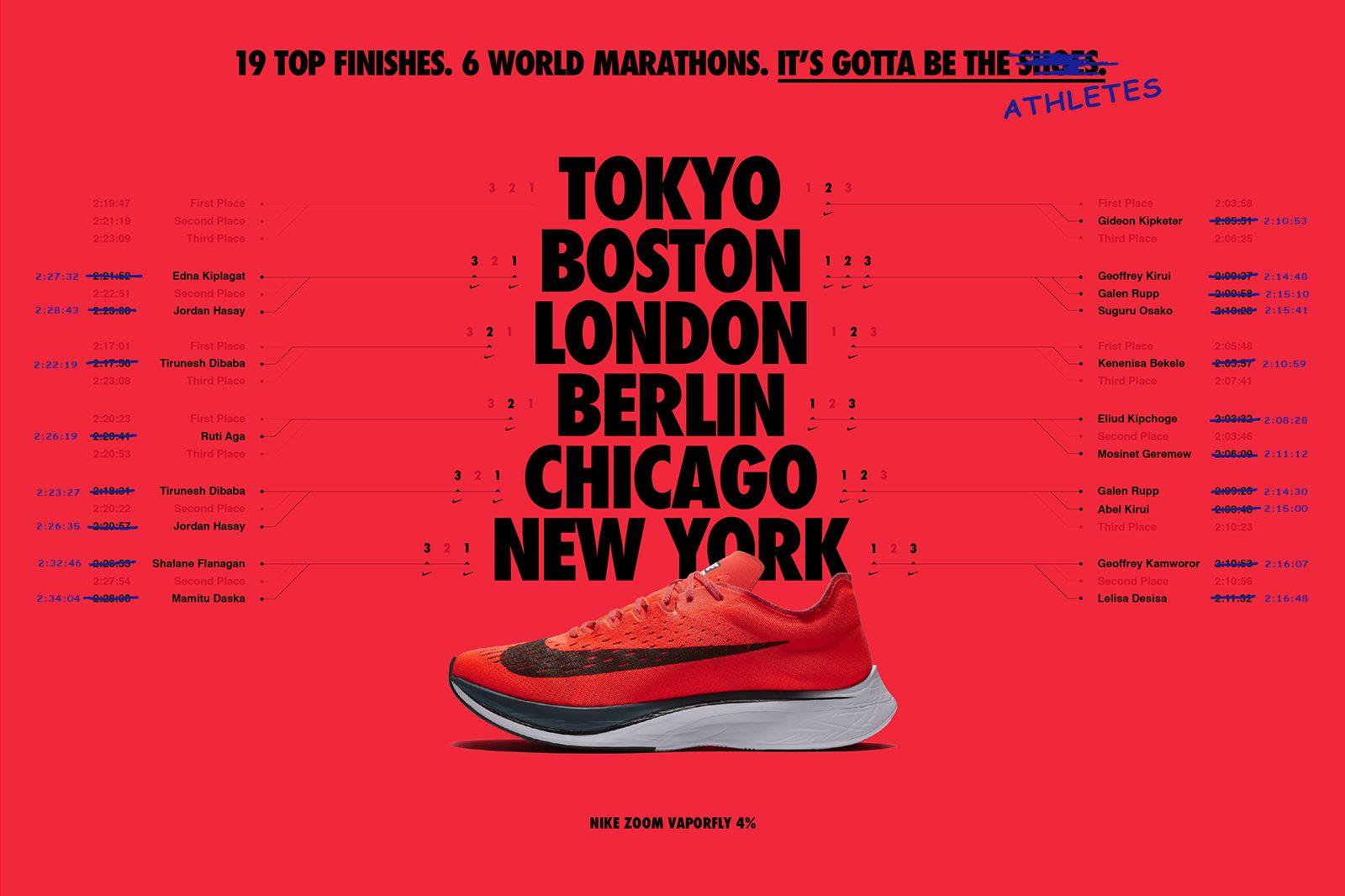 80c1cb67e55c9 Finishing times had the world s top marathoners not worn the Nike Vaporfly  4% - Canadian Running Magazine