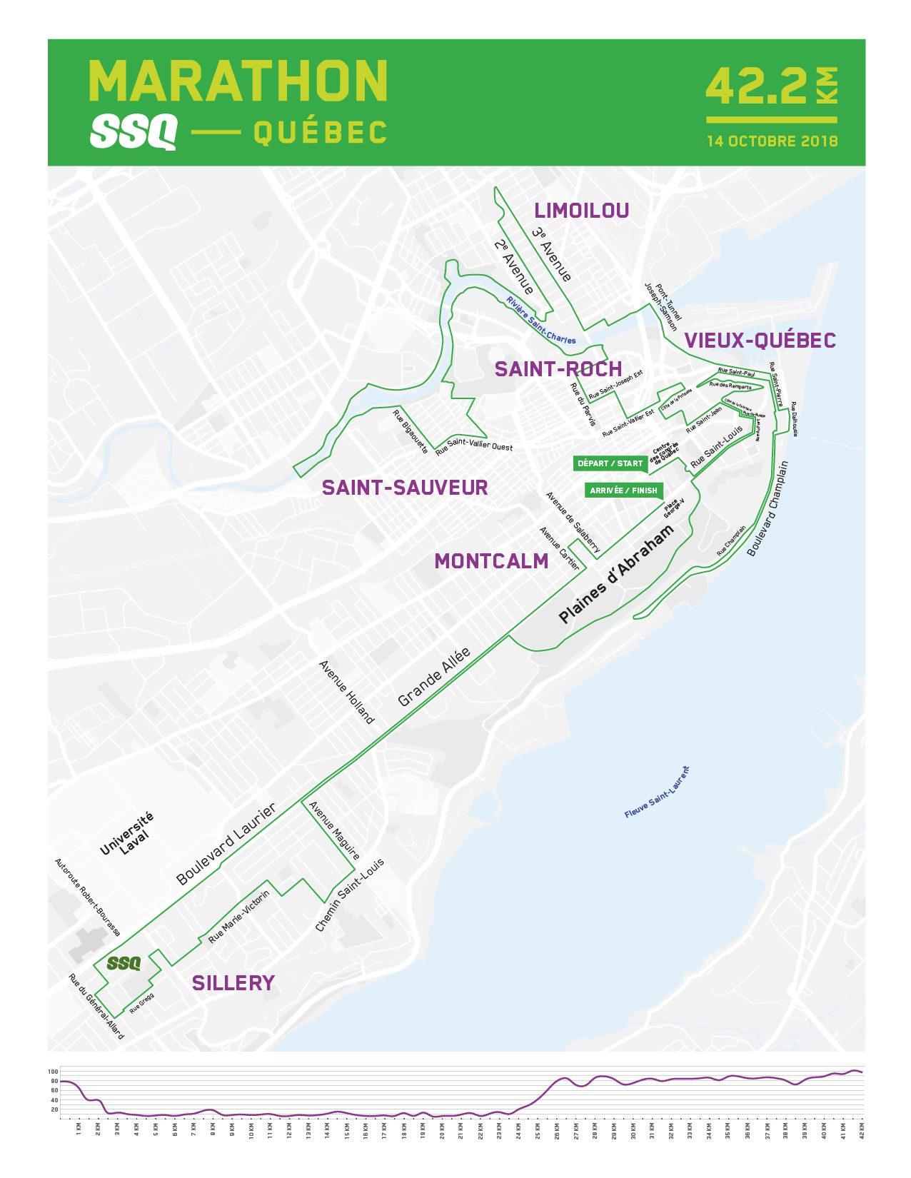 Quebec City Marathon